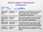 erikson s stages of psychosocial development1