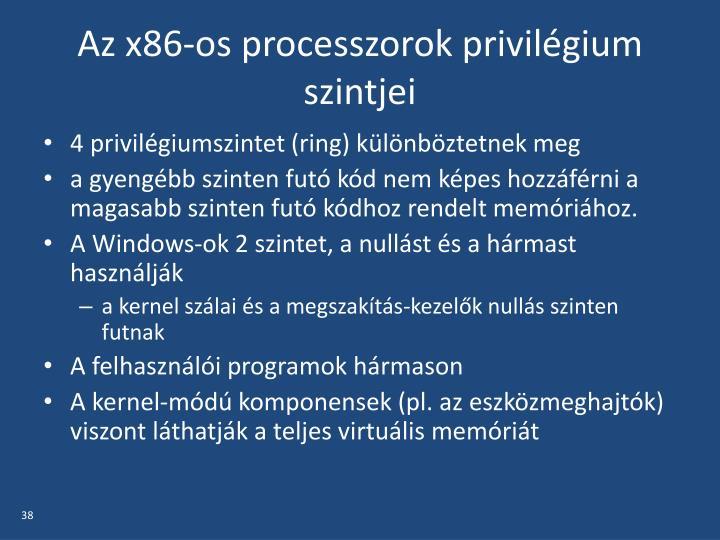 Az x86-os processzorok privilégium szintjei