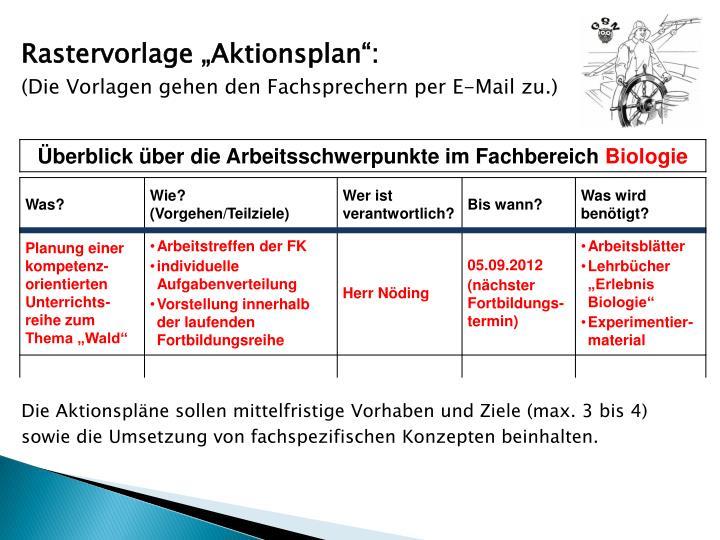 PPT - GSN-Steuergruppe PowerPoint Presentation - ID:6506088