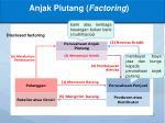 anjak piutang factoring