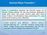 ilustrasi biaya transaksi 1