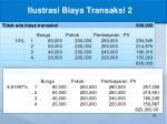 ilustrasi biaya transaksi 21