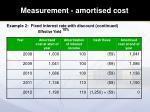 measurement amorti s ed cost