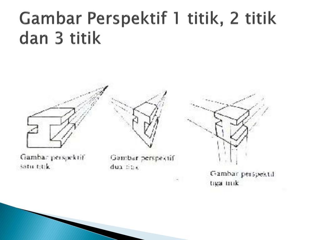 Ppt Metode Menggambar Perspektif Powerpoint Presentation Free Download Id 6506139