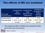 the effects of mc are sustained