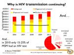 why is hiv transmission continuing