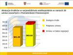 alokacja rodk w w w ojew dztwie wielkopolskim w ramach 26 um w zawartych z po rednikami finansowymi