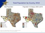 total population by county 2010