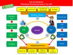 peta pembelajaran memahami perilaku konsumen sec b2c
