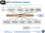 moc architecture typical