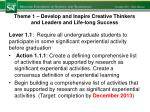 theme 1 develop and inspire creative thinkers and leaders and life long success