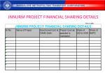 jnnurm project financial sharing details