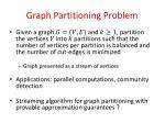 graph partitioning problem