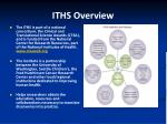 iths overview