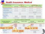 health insurance medical