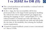 1 vs 2ghz for dr ii