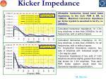 kicker impedance
