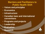 barriers and facilitators to public health shift