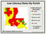 low literacy rates by parish