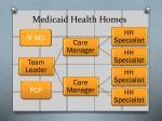 medicaid health homes