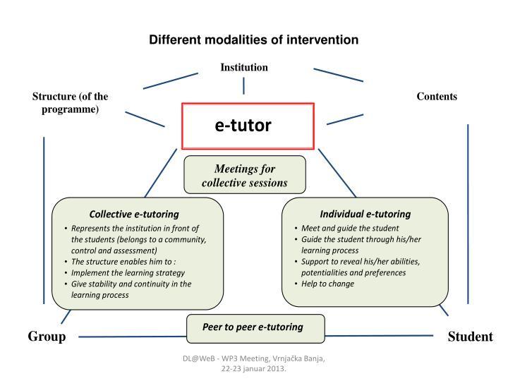 Different modalities of intervention