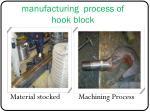 manufacturing process of hook block