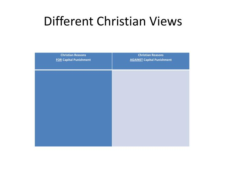 Different Christian Views