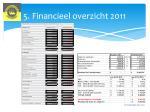 5 financieel overzicht 2011