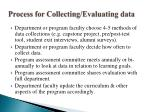 process for collecting evaluating data