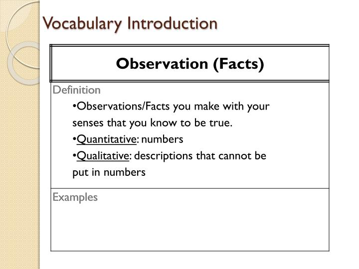 Vocabulary Introduction