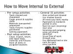 how to move internal to external