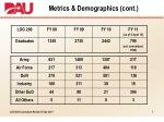 metrics demographics cont