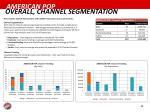 overall channel segmentation