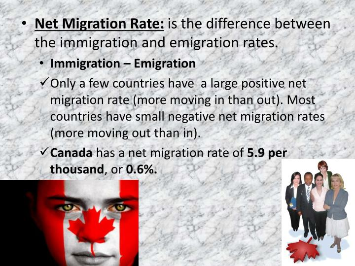 Net Migration Rate: