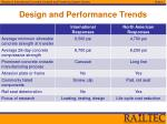 design and performance trends