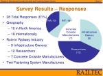 survey results responses