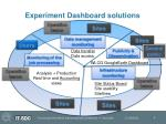 experiment dashboard solutions