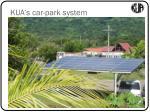 kua s car park system