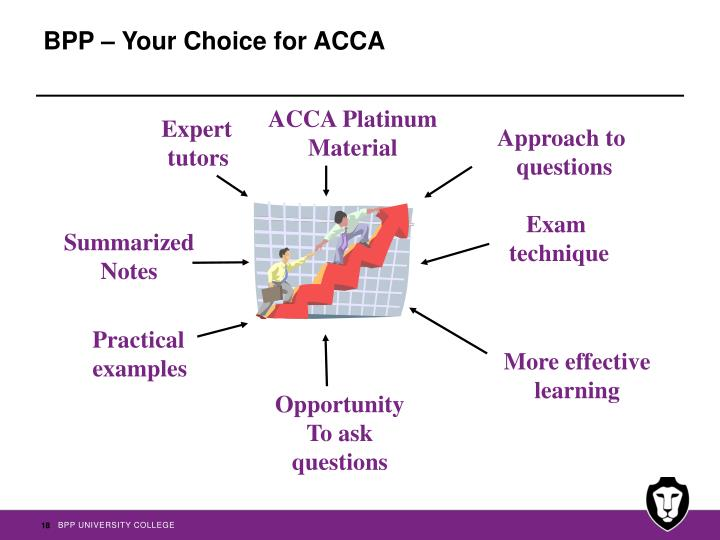 BPP – Your Choice for ACCA