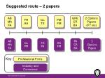 suggested route 2 papers