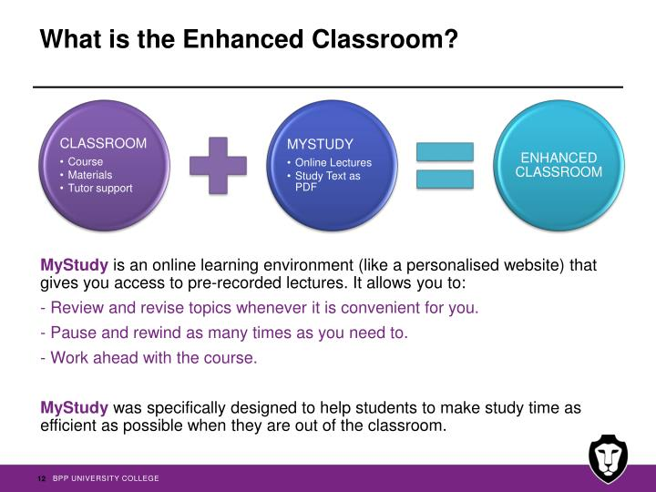 What is the Enhanced Classroom?