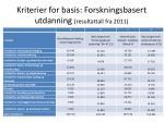 kriterier for basis forskningsbasert utdanning resultattall fra 2011