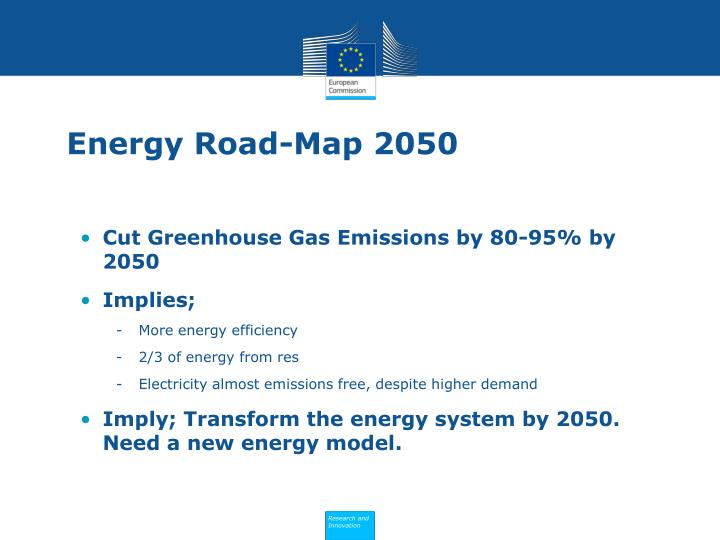Energy road map 2050