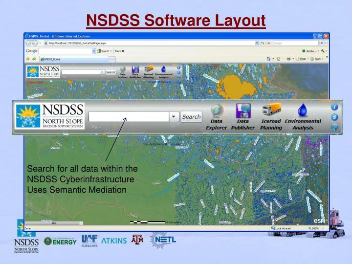 NSDSS Software Layout