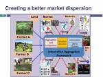 creating a better market dispersion
