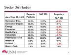 sector distribution
