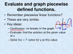 evaluate and graph piecewise defined functions