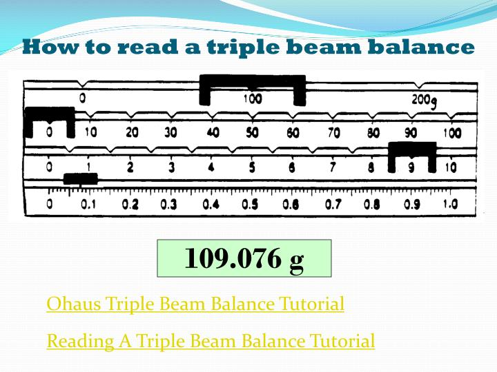 How to read a triple beam balance