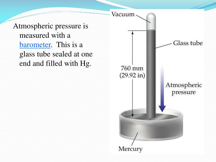 Atmospheric pressure is measured with a
