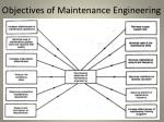 objectives of maintenance engineering